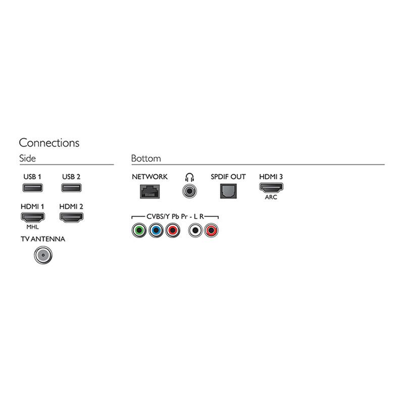 Televisor Smart Philips Tela 32 Slim LED Pixel Plus HD Wi-Fi 3 HDMI 2 USB -  32PHG5102/78